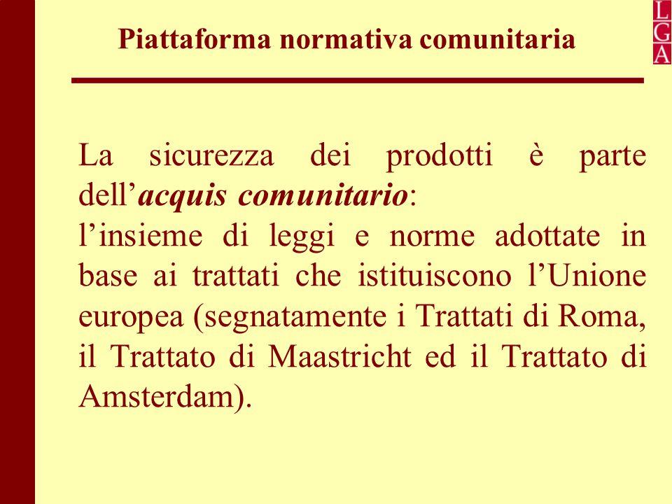 Piattaforma normativa comunitaria La sicurezza dei prodotti è parte dell'acquis comunitario: l'insieme di leggi e norme adottate in base ai trattati c