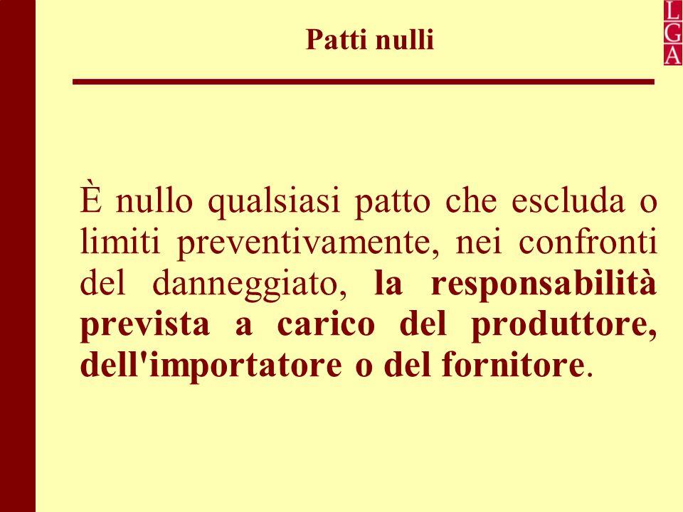 Patti nulli È nullo qualsiasi patto che escluda o limiti preventivamente, nei confronti del danneggiato, la responsabilità prevista a carico del produ