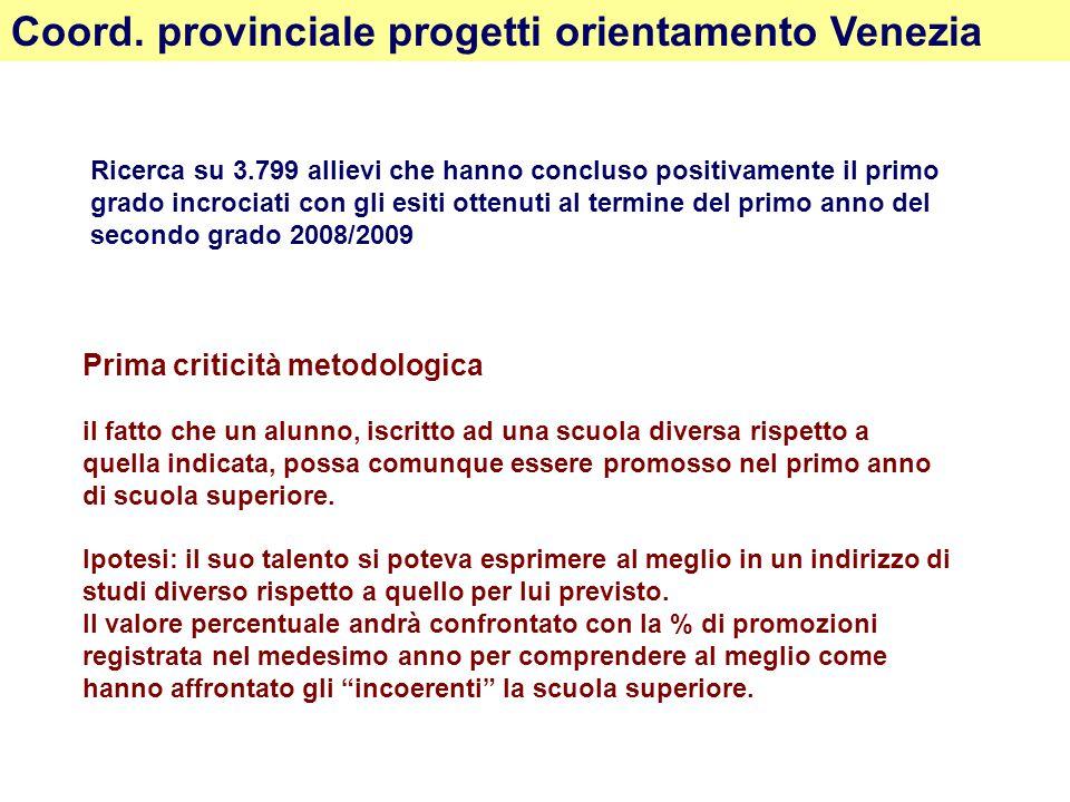 Coord. provinciale progetti orientamento Venezia Ricerca su 3.799 allievi che hanno concluso positivamente il primo grado incrociati con gli esiti ott