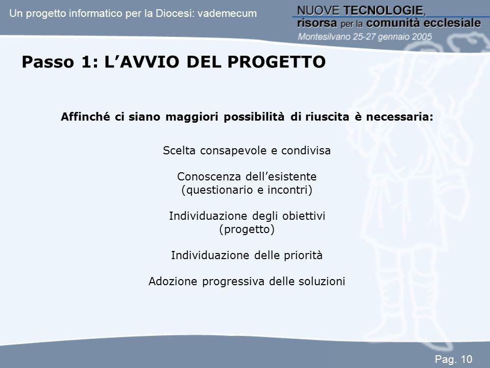 Passo 1: L'AVVIO DEL PROGETTO Affinché ci siano maggiori possibilità di riuscita è necessaria: Scelta consapevole e condivisa Conoscenza dell'esistent