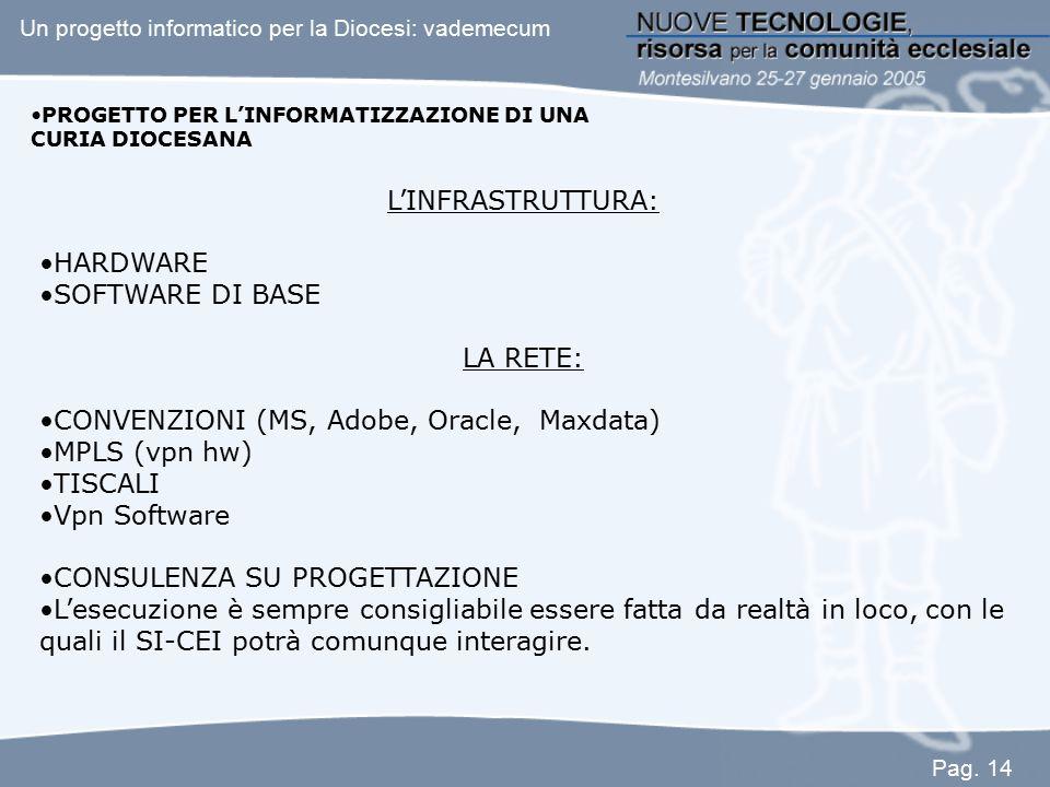 PROGETTO PER L'INFORMATIZZAZIONE DI UNA CURIA DIOCESANA L'INFRASTRUTTURA: HARDWARE SOFTWARE DI BASE LA RETE: CONVENZIONI (MS, Adobe, Oracle, Maxdata)