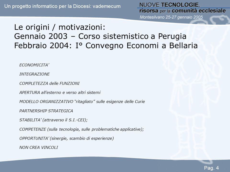 Le origini / motivazioni: Gennaio 2003 – Corso sistemistico a Perugia Febbraio 2004: I° Convegno Economi a Bellaria ECONOMICITA' INTEGRAZIONE COMPLETE