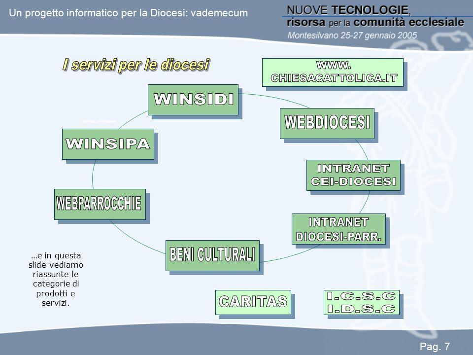 I servizi per le diocesi …e in questa slide vediamo riassunte le categorie di prodotti e servizi. Un progetto informatico per la Diocesi: vademecum Pa