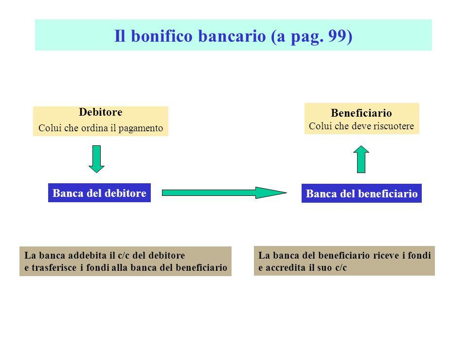 Il giroconto bancario Debitore Colui che ordina il pagamento Beneficiario Colui che deve riscuotere Banca di entrambi La banca preleva l'importo dal c/c del debitore e versa l'importo sul c/c del beneficiario Entrambi correntisti della stessa banca