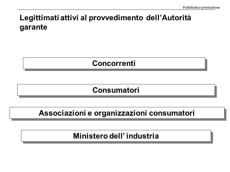 Legittimati attivi al provvedimento dell'Autorità garante Concorrenti Consumatori Associazioni e organizzazioni consumatori Ministero dell' industria