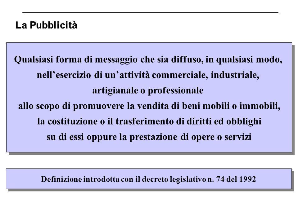 La Pubblicità Qualsiasi forma di messaggio che sia diffuso, in qualsiasi modo, nell'esercizio di un'attività commerciale, industriale, artigianale o p