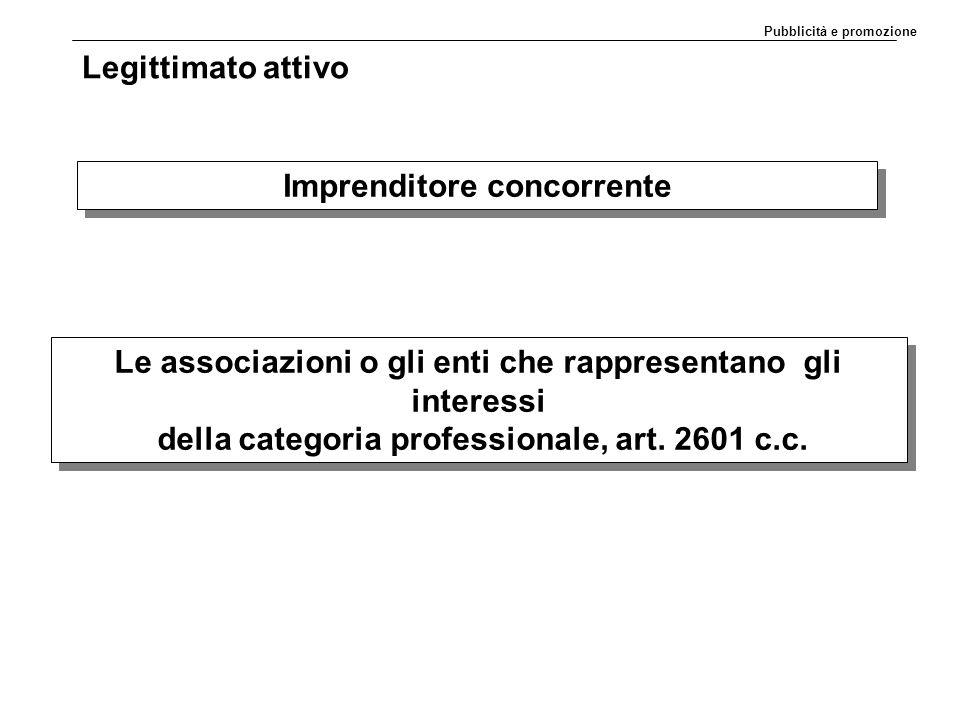 Legittimato attivo Imprenditore concorrente Le associazioni o gli enti che rappresentano gli interessi della categoria professionale, art. 2601 c.c. L