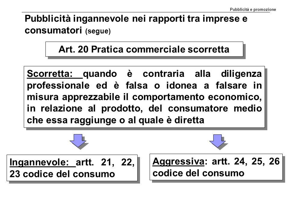 Pubblicità ingannevole nei rapporti tra imprese e consumatori (segue) Art. 20 Pratica commerciale scorretta Pubblicità e promozione Scorretta: quando