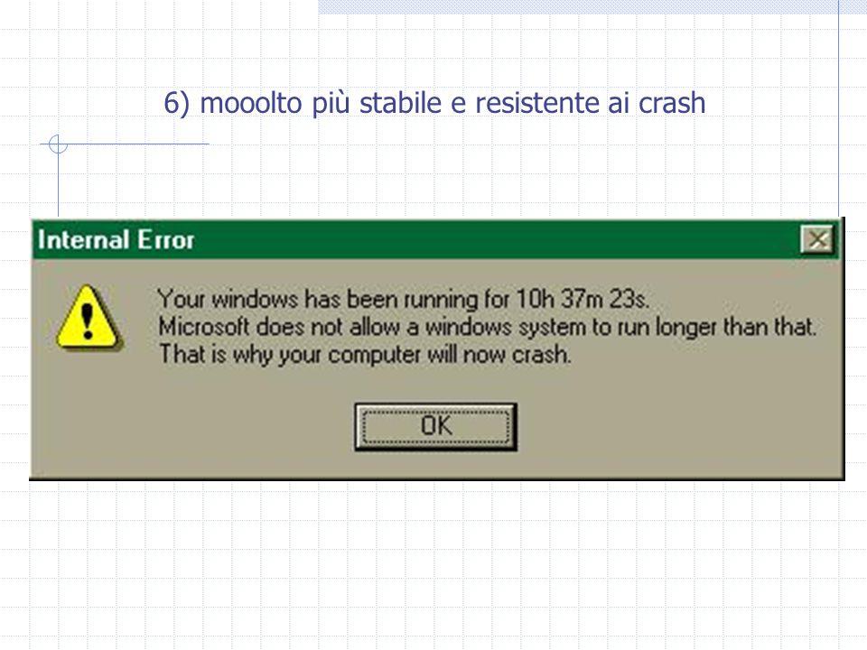 6) mooolto più stabile e resistente ai crash