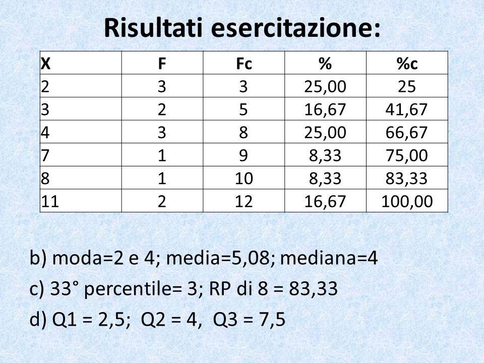 Risultati esercitazione: b) moda=2 e 4; media=5,08; mediana=4 c) 33° percentile= 3; RP di 8 = 83,33 d) Q1 = 2,5; Q2 = 4, Q3 = 7,5 XFFc%c 23325,0025 32