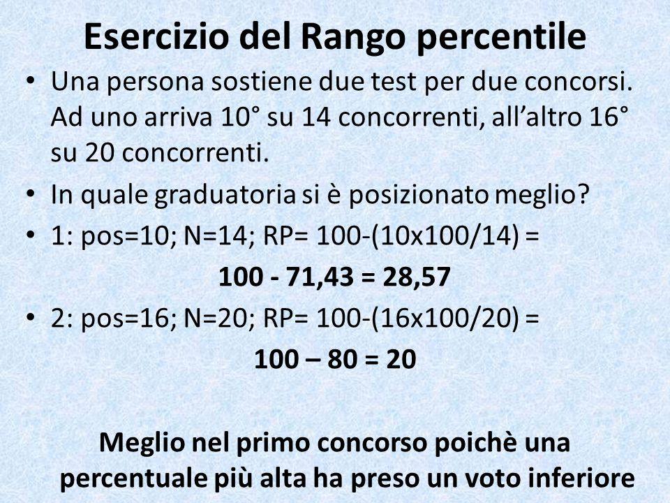 Esercizio del Rango percentile Una persona sostiene due test per due concorsi. Ad uno arriva 10° su 14 concorrenti, all'altro 16° su 20 concorrenti. I