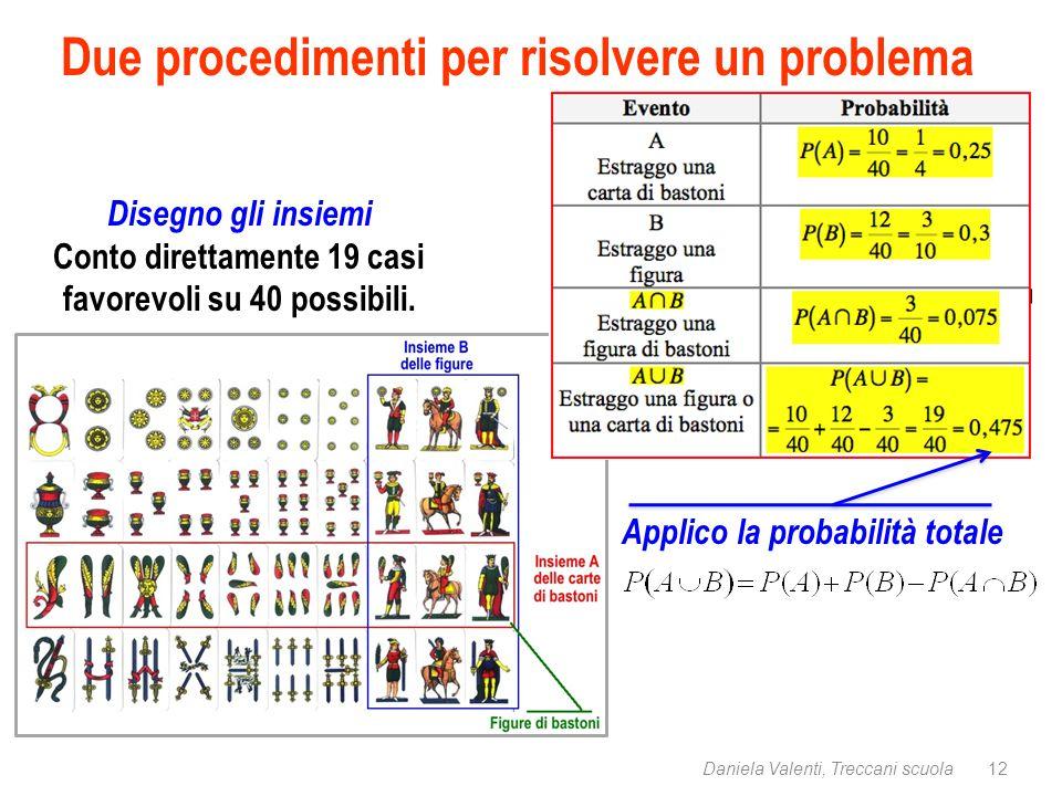 12Daniela Valenti, Treccani scuola Due procedimenti per risolvere un problema Disegno gli insiemi Conto direttamente 19 casi favorevoli su 40 possibili.