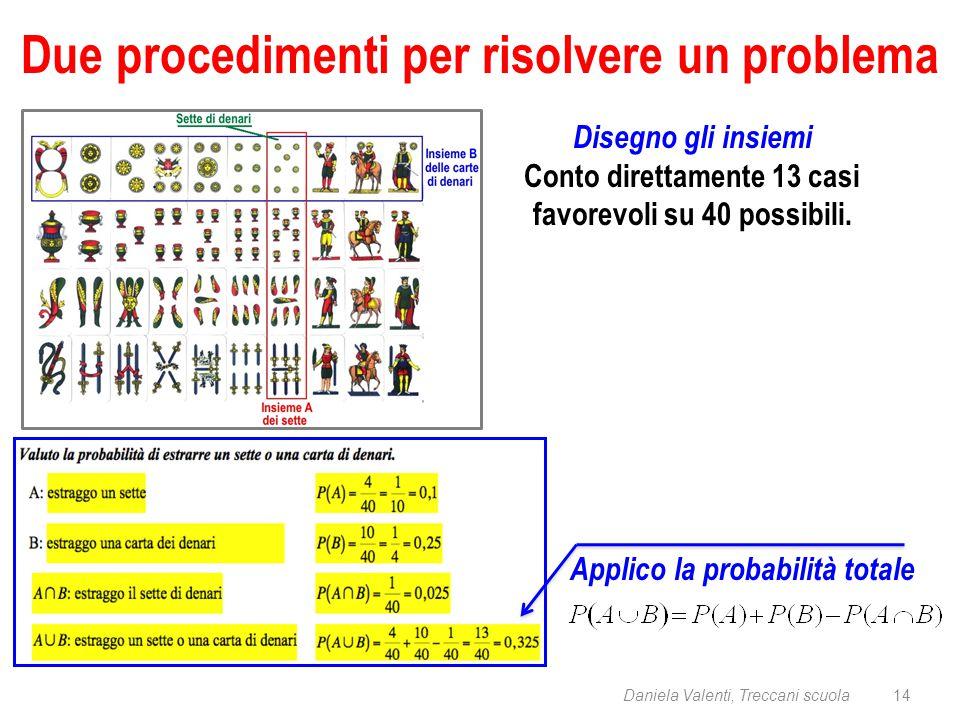 14Daniela Valenti, Treccani scuola Due procedimenti per risolvere un problema Disegno gli insiemi Conto direttamente 13 casi favorevoli su 40 possibili.