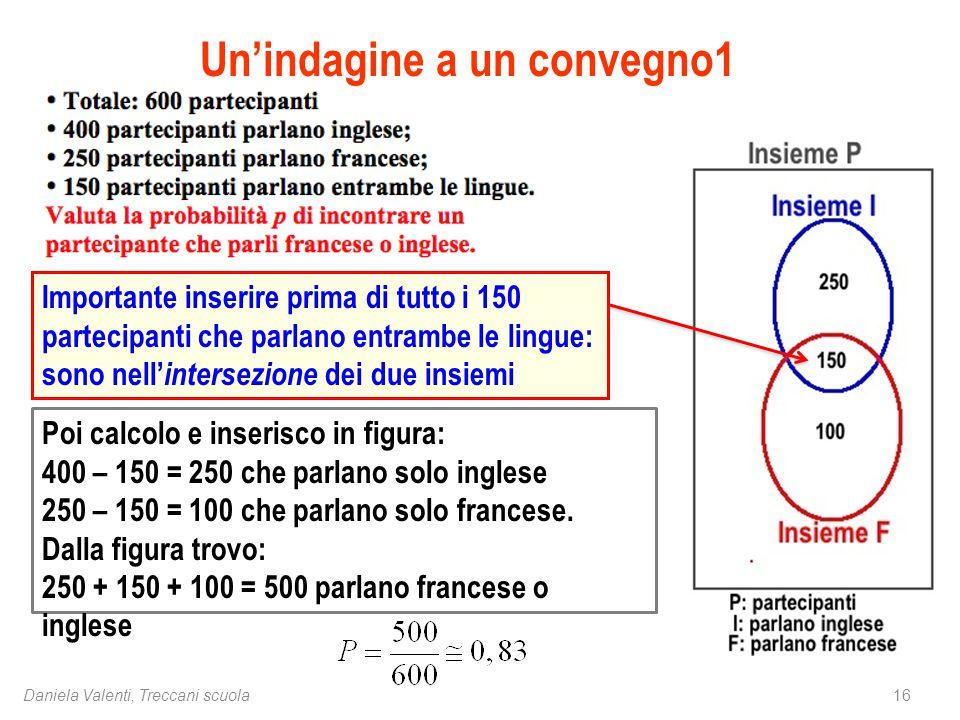 16Daniela Valenti, Treccani scuola Un'indagine a un convegno1 Importante inserire prima di tutto i 150 partecipanti che parlano entrambe le lingue: so