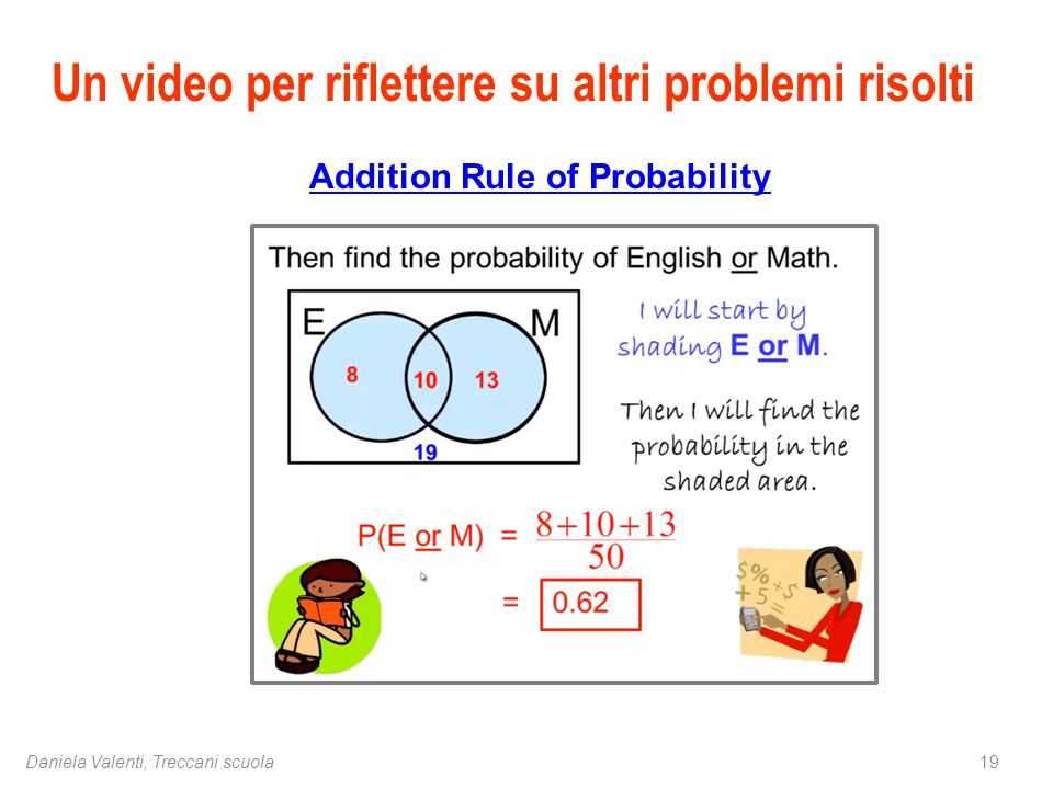 19Daniela Valenti, Treccani scuola Un video per riflettere su altri problemi risolti Addition Rule of Probability