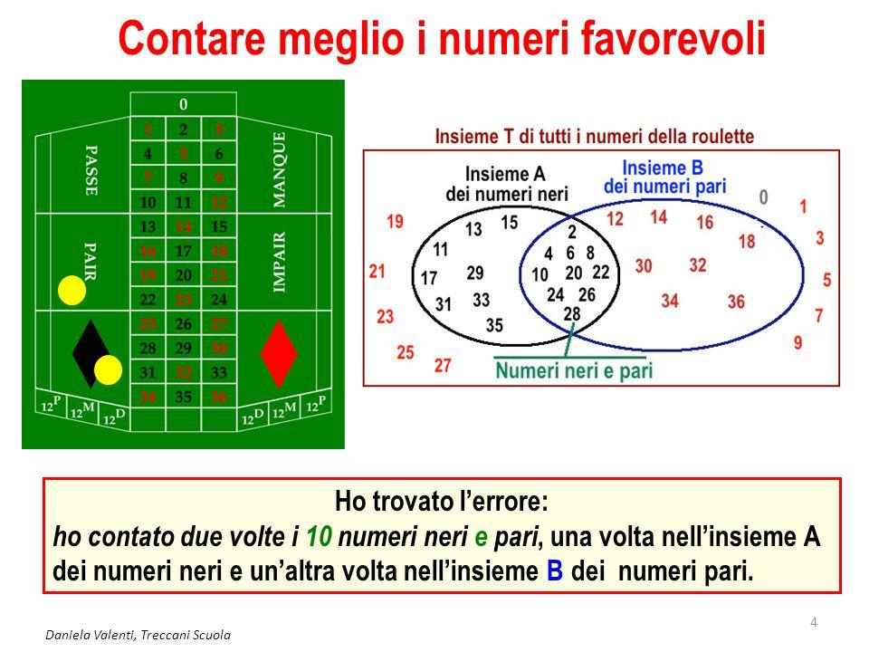 Daniela Valenti, Treccani Scuola 4 Contare meglio i numeri favorevoli Ho trovato l'errore: ho contato due volte i 10 numeri neri e pari, una volta nell'insieme A dei numeri neri e un'altra volta nell'insieme B dei numeri pari.