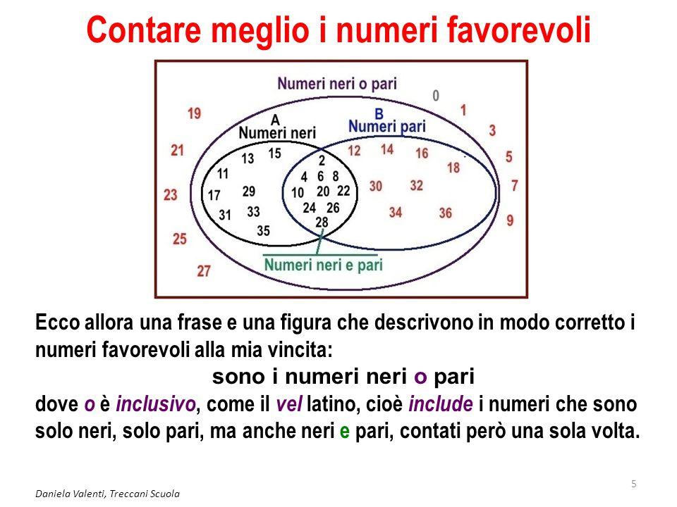 Daniela Valenti, Treccani Scuola 5 Contare meglio i numeri favorevoli Ecco allora una frase e una figura che descrivono in modo corretto i numeri favo