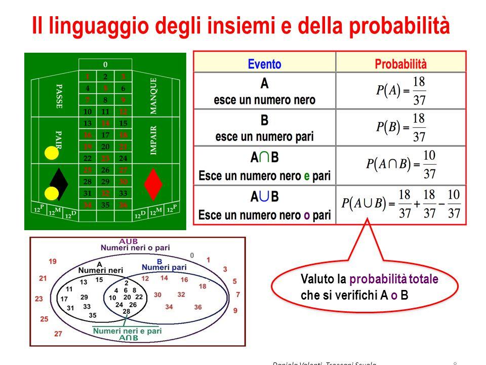 Daniela Valenti, Treccani Scuola8 Il linguaggio degli insiemi e della probabilità Valuto la probabilità totale che si verifichi A o B