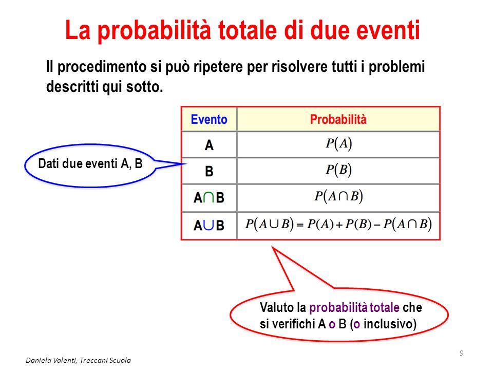 Daniela Valenti, Treccani Scuola 9 La probabilità totale di due eventi Dati due eventi A, B Valuto la probabilità totale che si verifichi A o B (o inclusivo) Il procedimento si può ripetere per risolvere tutti i problemi descritti qui sotto.