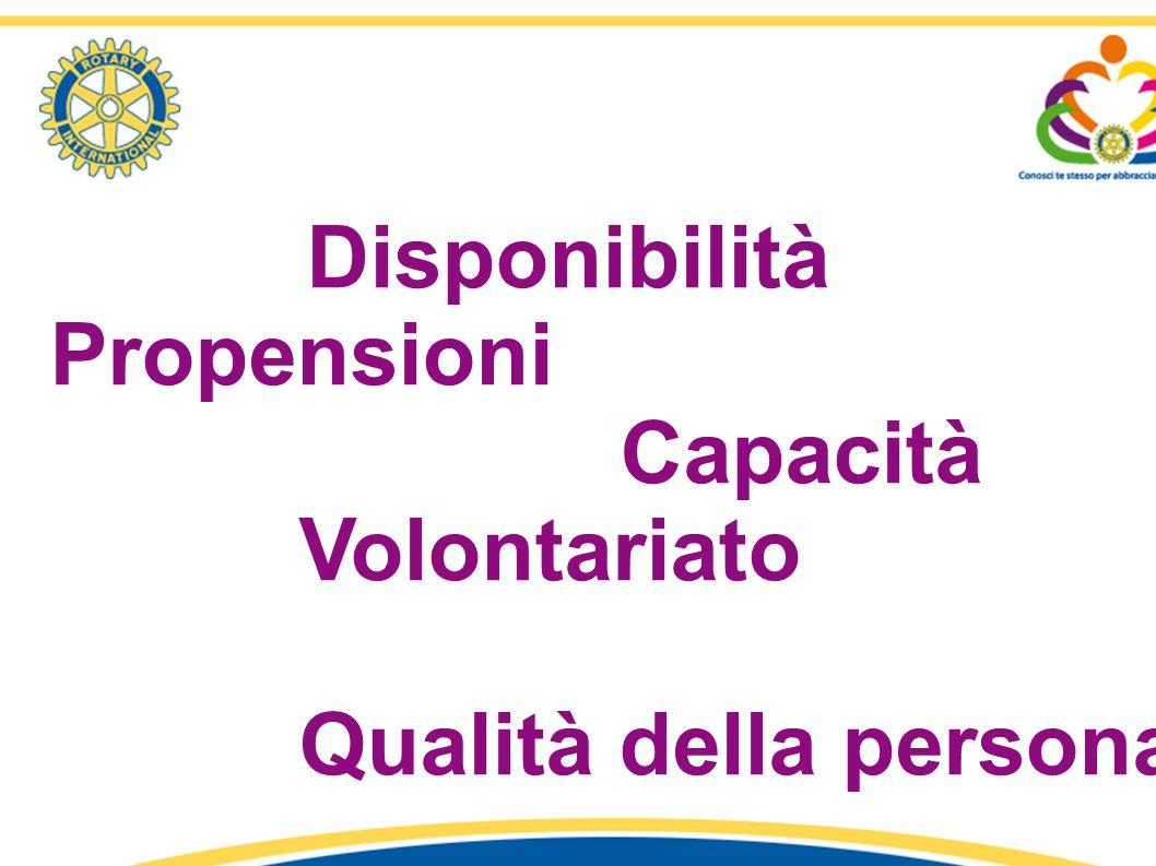 Disponibilità Propensioni Capacità Volontariato Qualità della persona 1° Seminario «Identità e Comunicazione Rotariana» - R.C. Latina – Distretto 2080