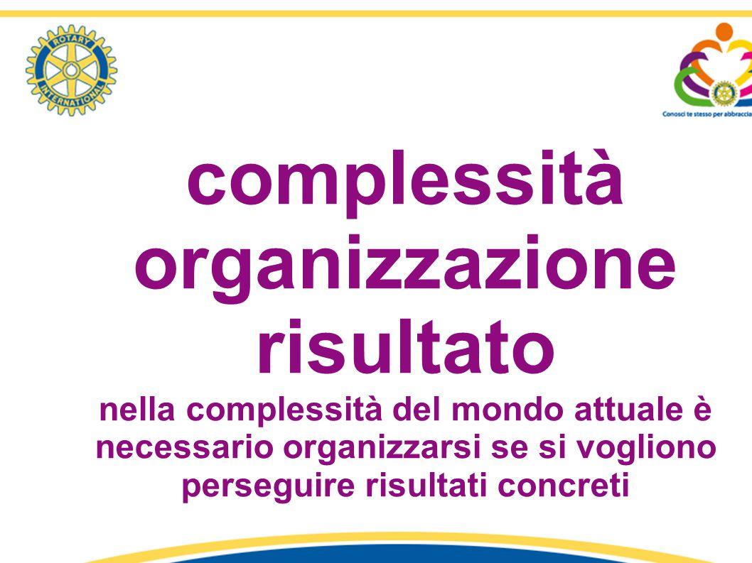 complessità organizzazione risultato nella complessità del mondo attuale è necessario organizzarsi se si vogliono perseguire risultati concreti 1° Sem