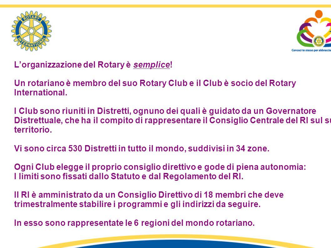 L'organizzazione del Rotary è semplice! Un rotariano è membro del suo Rotary Club e il Club è socio del Rotary International. I Club sono riuniti in D
