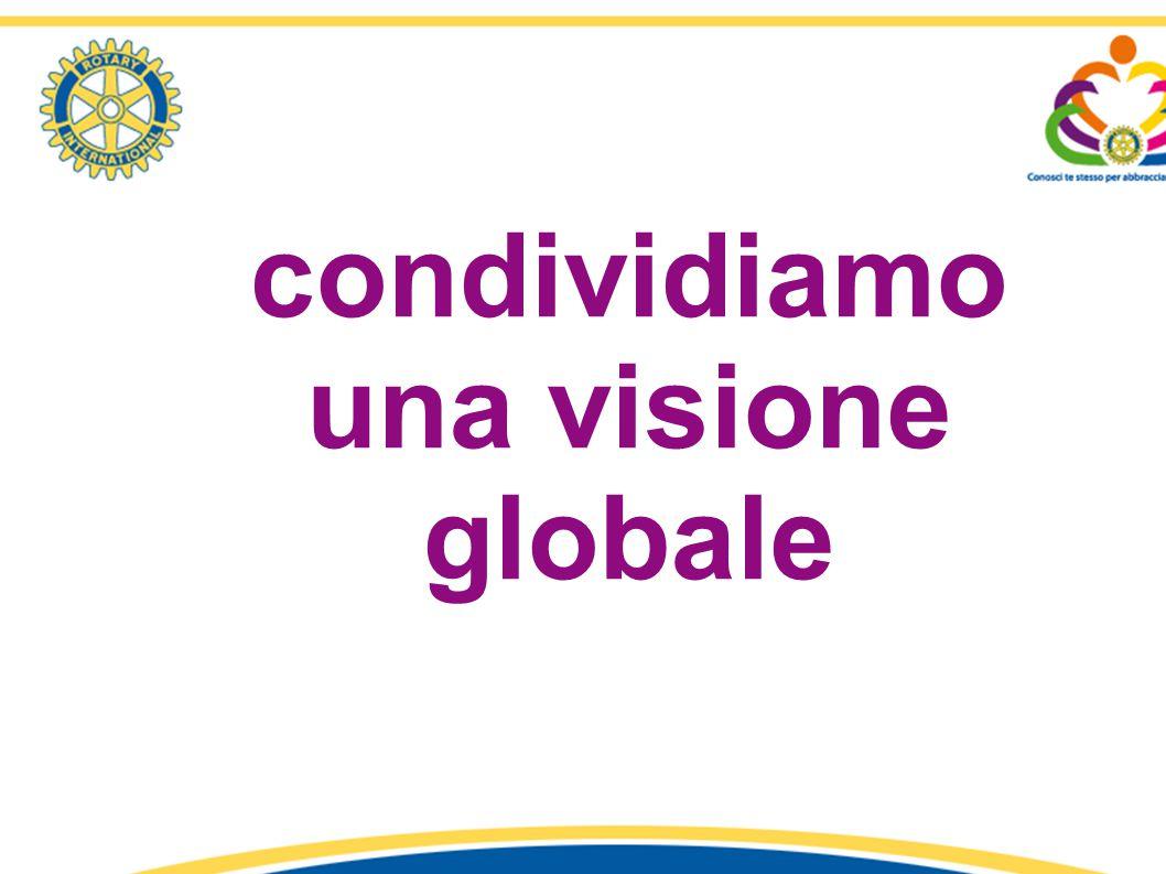 condividiamo una visione globale 1° Seminario «Identità e Comunicazione Rotariana» - R.C. Latina – Distretto 2080 relatore: Fiorella Ricciardi