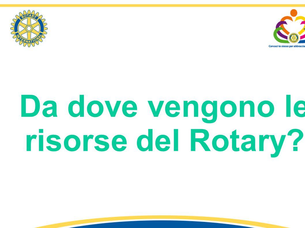 Da dove vengono le risorse del Rotary? 1° Seminario «Identità e Comunicazione Rotariana» - R.C. Latina – Distretto 2080 relatore: Fiorella Ricciardi