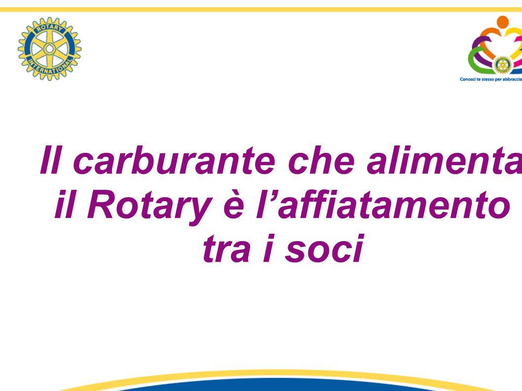 Il carburante che alimenta il Rotary è l'affiatamento tra i soci 1° Seminario «Identità e Comunicazione Rotariana» - R.C. Latina – Distretto 2080 rela