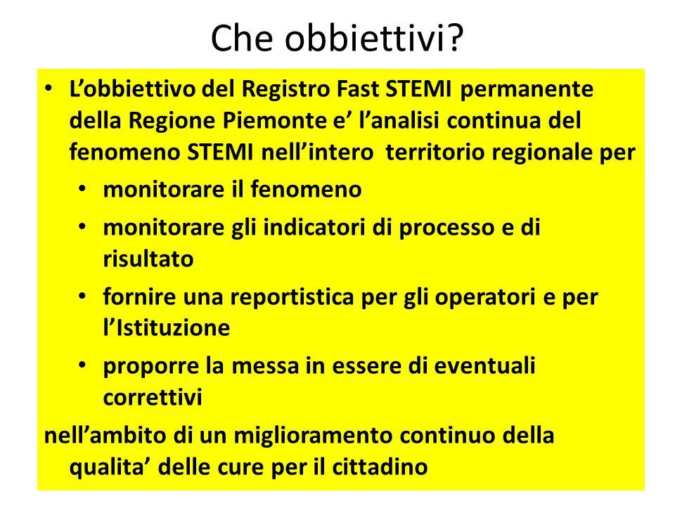 Che obbiettivi? L'obbiettivo del Registro Fast STEMI permanente della Regione Piemonte e' l'analisi continua del fenomeno STEMI nell'intero territorio