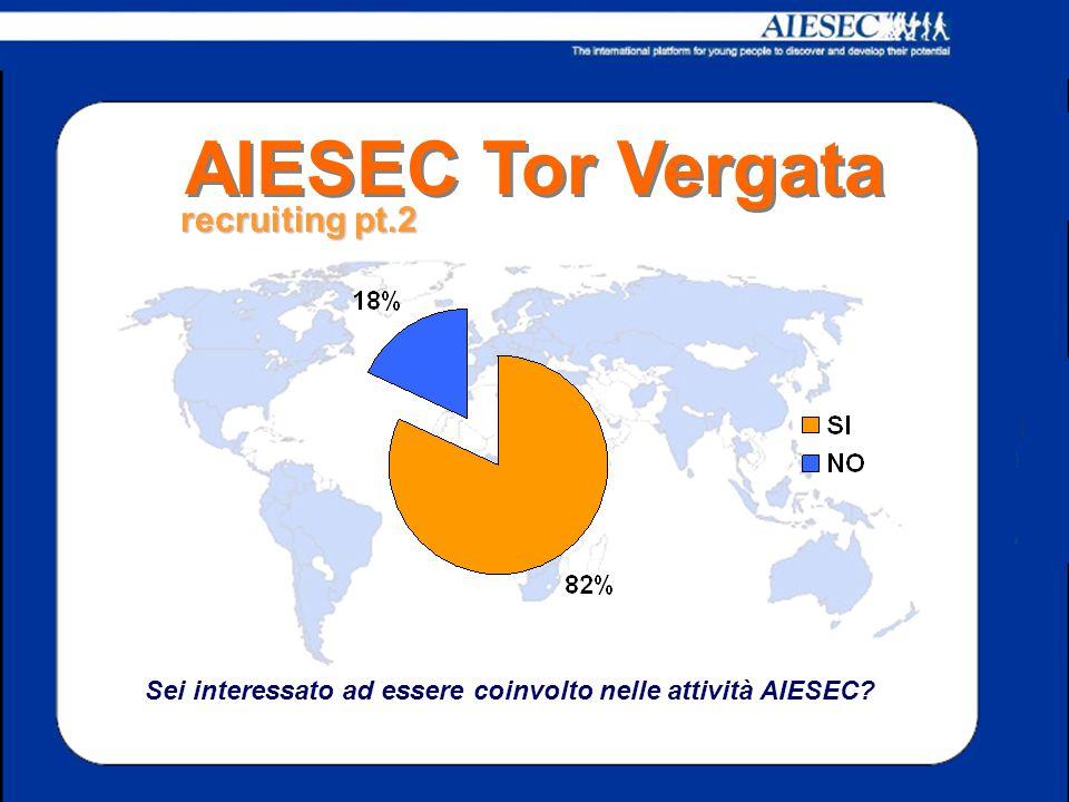 recruiting pt.2 Sei interessato ad essere coinvolto nelle attività AIESEC