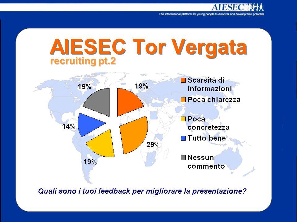 AIESEC Tor Vergata recruiting pt.2 Quali sono i tuoi feedback per migliorare la presentazione?
