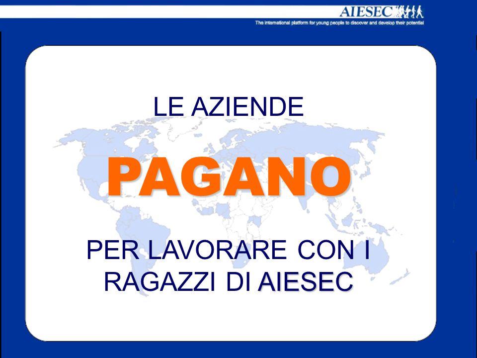 LE AZIENDE AIESEC PER LAVORARE CON I RAGAZZI DI AIESEC PAGANO