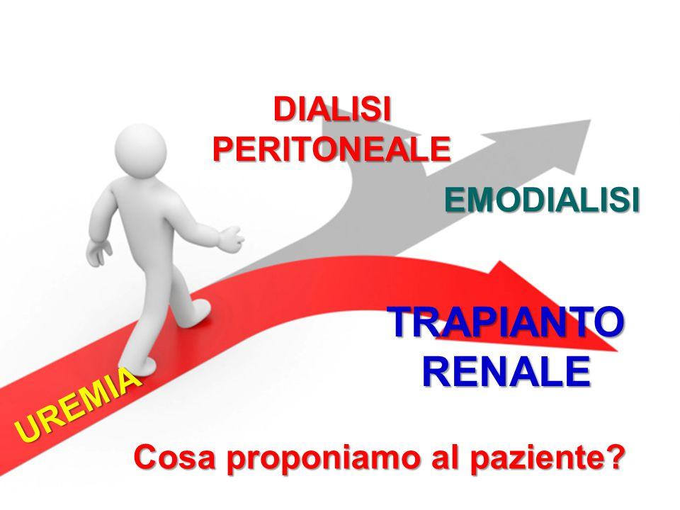 Cosa proponiamo al paziente? UREMIA EMODIALISI DIALISIPERITONEALE TRAPIANTO RENALE