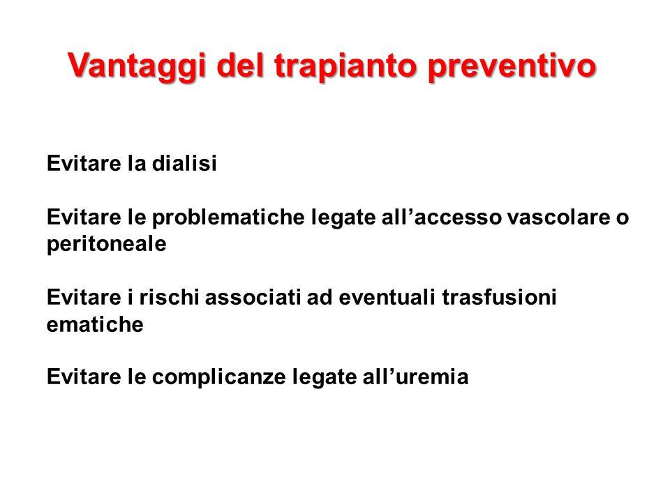 Evitare la dialisi Evitare le problematiche legate all'accesso vascolare o peritoneale Evitare i rischi associati ad eventuali trasfusioni ematiche Ev