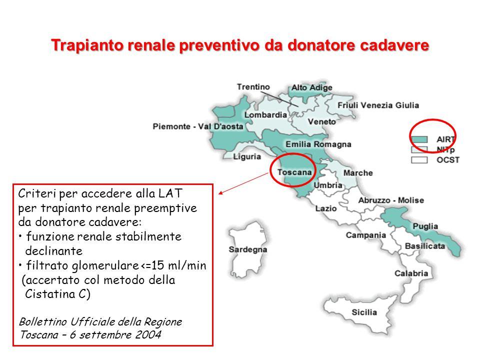 Trapianto renale preventivo da donatore cadavere Criteri per accedere alla LAT per trapianto renale preemptive da donatore cadavere: funzione renale s