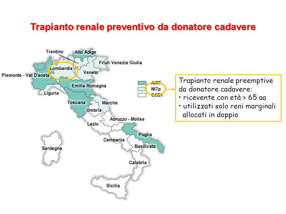Trapianto renale preventivo da donatore cadavere Trapianto renale preemptive da donatore cadavere: ricevente con età > 65 aa utilizzati solo reni marg