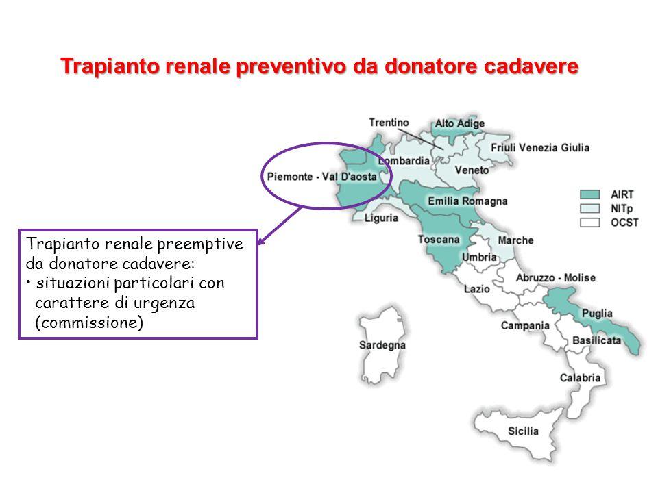 Al momento attuale, in Piemonte non è attivo un programma di trapianto renale preventivo da donatore deceduto aperto a tutti i pazienti