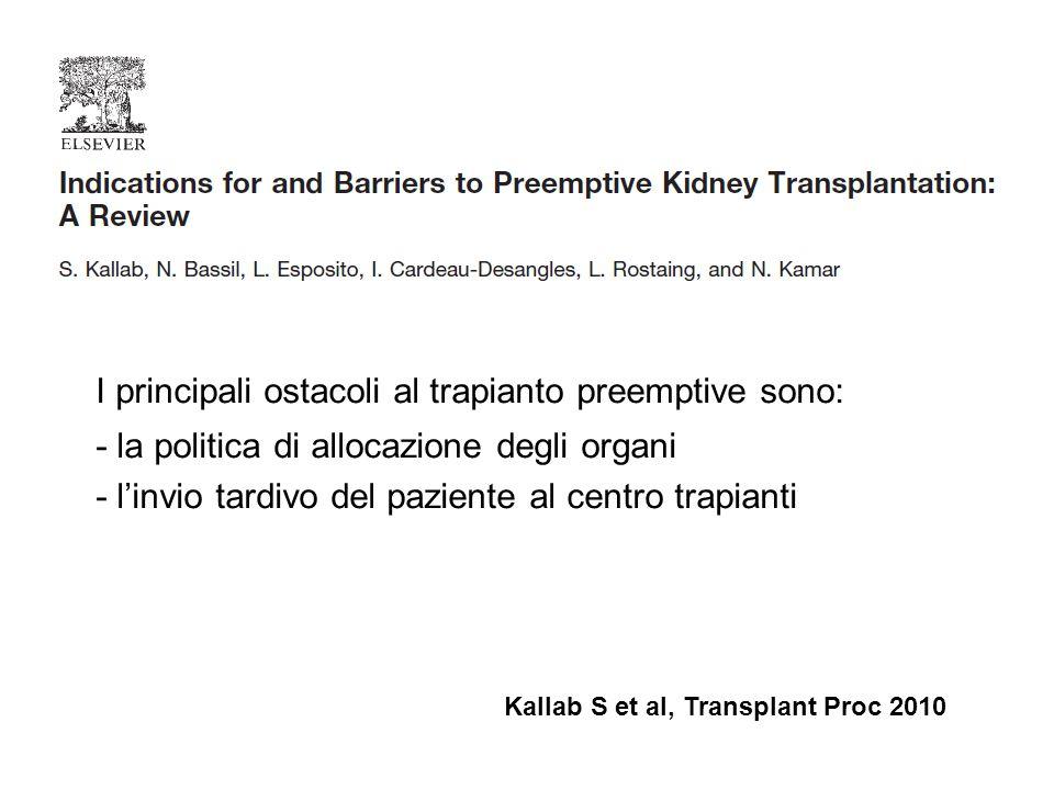 I principali ostacoli al trapianto preemptive sono: - la politica di allocazione degli organi - l'invio tardivo del paziente al centro trapianti Kalla