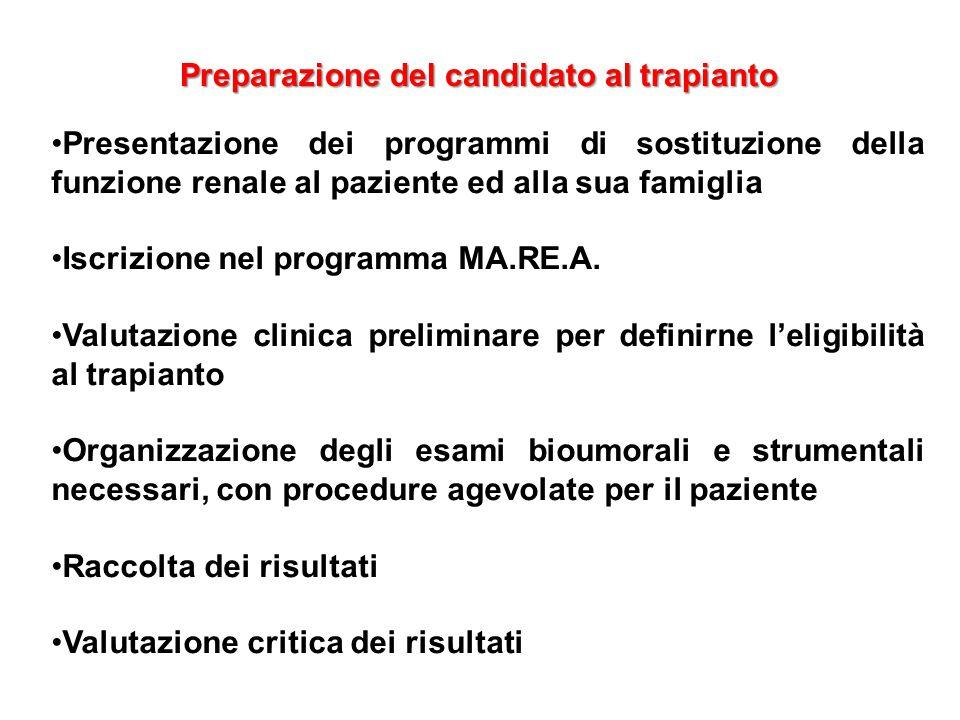 Preparazione del candidato al trapianto Presentazione dei programmi di sostituzione della funzione renale al paziente ed alla sua famiglia Iscrizione