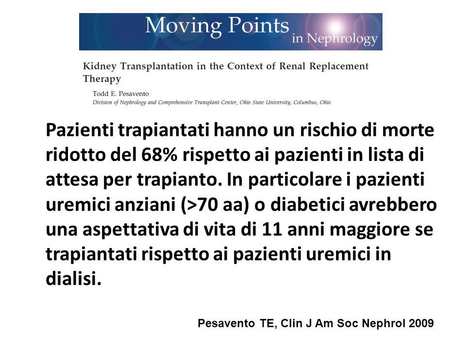 Pazienti trapiantati hanno un rischio di morte ridotto del 68% rispetto ai pazienti in lista di attesa per trapianto. In particolare i pazienti uremic
