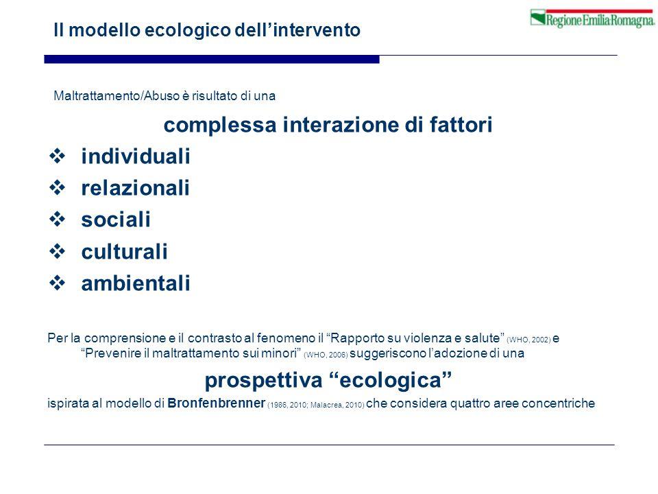 Il modello ecologico dell'intervento Maltrattamento/Abuso è risultato di una complessa interazione di fattori  individuali  relazionali  sociali 