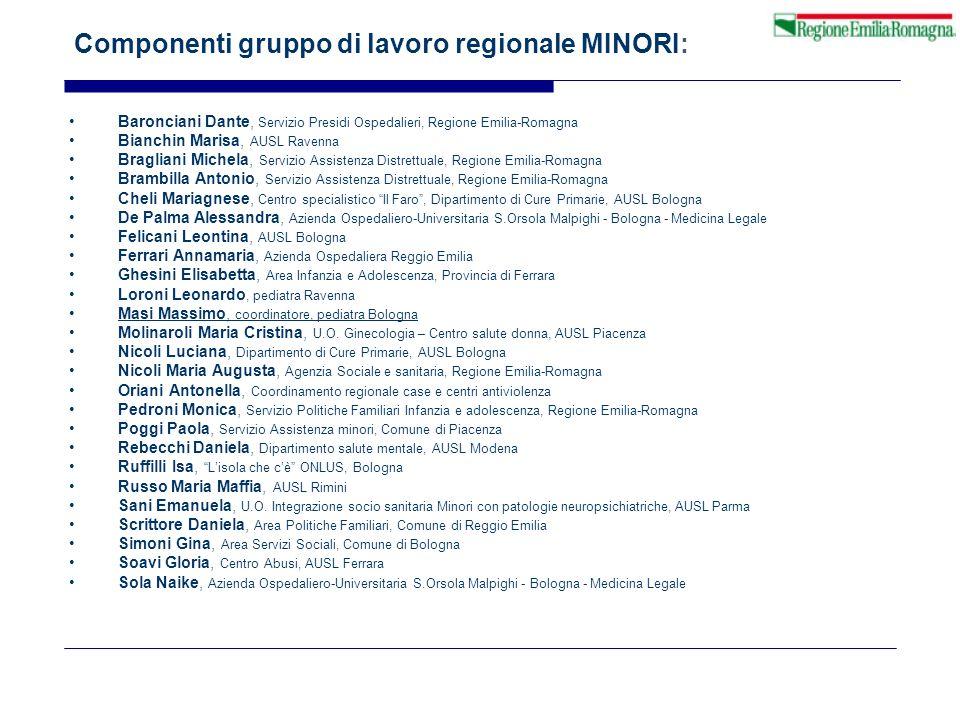 Componenti gruppo di lavoro regionale MINORI: Baronciani Dante, Servizio Presidi Ospedalieri, Regione Emilia-Romagna Bianchin Marisa, AUSL Ravenna Bra