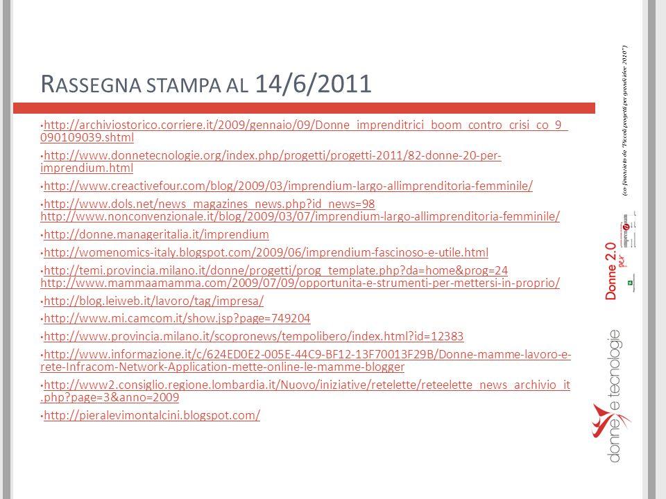R ASSEGNA STAMPA AL 14/6/2011 http://archiviostorico.corriere.it/2009/gennaio/09/Donne_imprenditrici_boom_contro_crisi_co_9_ 090109039.shtml http://archiviostorico.corriere.it/2009/gennaio/09/Donne_imprenditrici_boom_contro_crisi_co_9_ 090109039.shtml http://www.donnetecnologie.org/index.php/progetti/progetti-2011/82-donne-20-per- imprendium.html http://www.donnetecnologie.org/index.php/progetti/progetti-2011/82-donne-20-per- imprendium.html http://www.creactivefour.com/blog/2009/03/imprendium-largo-allimprenditoria-femminile/ http://www.dols.net/news_magazines_news.php?id_news=98 http://www.nonconvenzionale.it/blog/2009/03/07/imprendium-largo-allimprenditoria-femminile/ http://www.dols.net/news_magazines_news.php?id_news=98 http://www.nonconvenzionale.it/blog/2009/03/07/imprendium-largo-allimprenditoria-femminile/ http://donne.manageritalia.it/imprendium http://womenomics-italy.blogspot.com/2009/06/imprendium-fascinoso-e-utile.html http://temi.provincia.milano.it/donne/progetti/prog_template.php?da=home&prog=24 http://www.mammaamamma.com/2009/07/09/opportunita-e-strumenti-per-mettersi-in-proprio/ http://temi.provincia.milano.it/donne/progetti/prog_template.php?da=home&prog=24 http://www.mammaamamma.com/2009/07/09/opportunita-e-strumenti-per-mettersi-in-proprio/ http://blog.leiweb.it/lavoro/tag/impresa/ http://www.mi.camcom.it/show.jsp?page=749204 http://www.provincia.milano.it/scopronews/tempolibero/index.html?id=12383 http://www.informazione.it/c/624ED0E2-005E-44C9-BF12-13F70013F29B/Donne-mamme-lavoro-e- rete-Infracom-Network-Application-mette-online-le-mamme-blogger http://www.informazione.it/c/624ED0E2-005E-44C9-BF12-13F70013F29B/Donne-mamme-lavoro-e- rete-Infracom-Network-Application-mette-online-le-mamme-blogger http://www2.consiglio.regione.lombardia.it/Nuovo/iniziative/retelette/reteelette_news_archivio_it.php?page=3&anno=2009 http://www2.consiglio.regione.lombardia.it/Nuovo/iniziative/retelette/reteelette_news_archivio_it.php?page=3&anno=2009 http://pierale