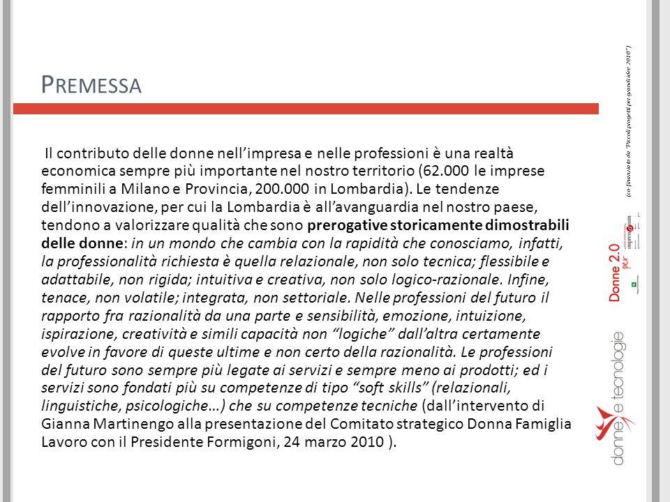 P REMESSA Il contributo delle donne nell'impresa e nelle professioni è una realtà economica sempre più importante nel nostro territorio (62.000 le imprese femminili a Milano e Provincia, 200.000 in Lombardia).
