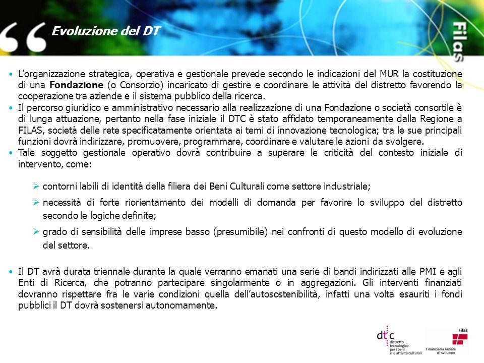Evoluzione del DT L'organizzazione strategica, operativa e gestionale prevede secondo le indicazioni del MUR la costituzione di una Fondazione (o Cons