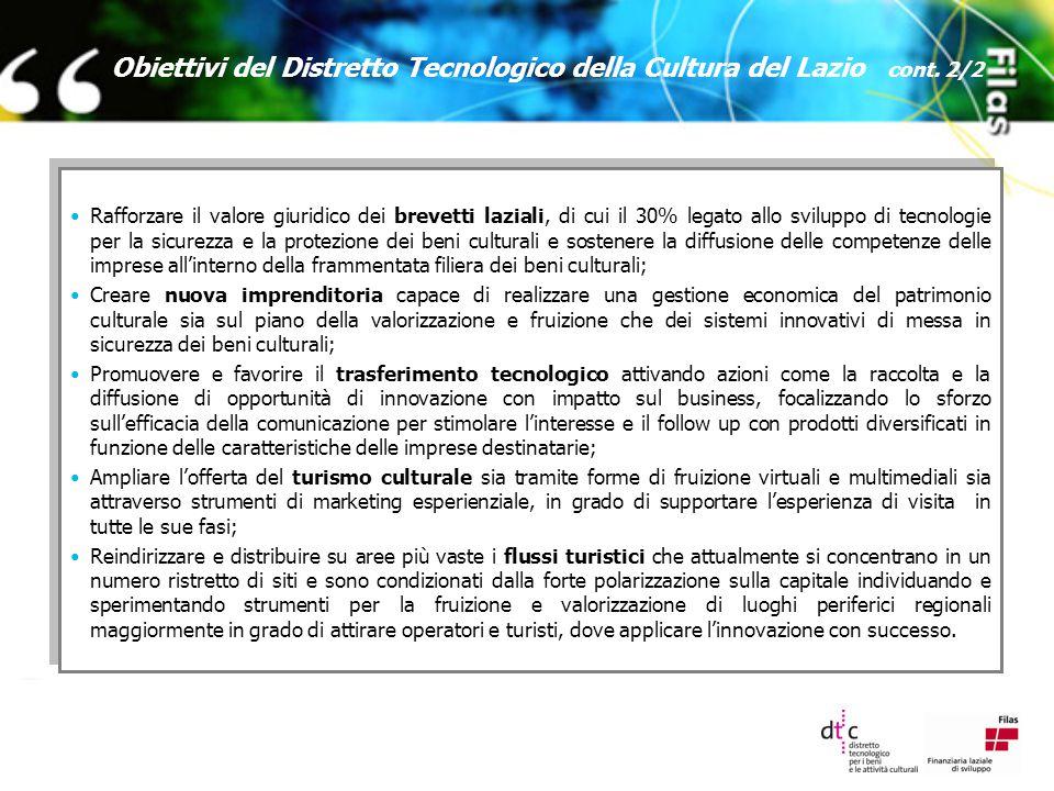 Obiettivi del Distretto Tecnologico della Cultura del Lazio cont. 2/2 Rafforzare il valore giuridico dei brevetti laziali, di cui il 30% legato allo s