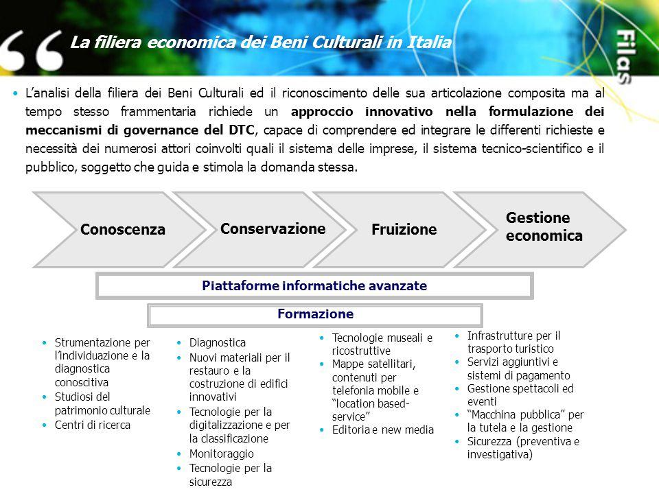 La filiera economica dei Beni Culturali in Italia L'analisi della filiera dei Beni Culturali ed il riconoscimento delle sua articolazione composita ma