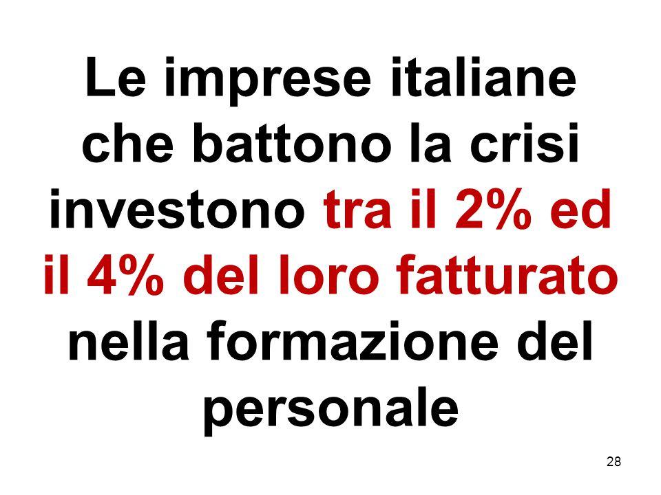Le imprese italiane che battono la crisi investono tra il 2% ed il 4% del loro fatturato nella formazione del personale 28