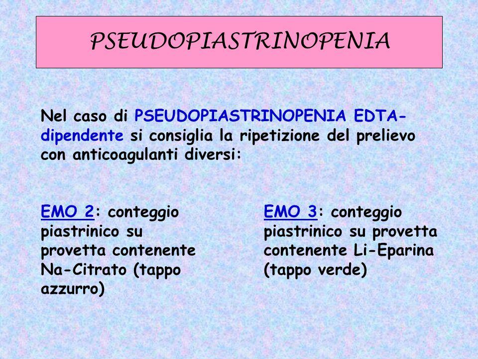 La pseudopiastrinopenia si verifica in vitro al momento del prelievo o nella provetta e riconosce due meccanismi fondamentali agglutinazione  L'agglutinazione delle piastrine, che è un fenomeno passivo spesso mediato da anticorpi: pseudopiastrinopenia da anticorpi EDTA- dipendenti.